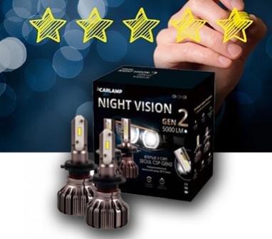 Рейтинг светодиодных LED ламп для авто — обзор лучших представителей рынка