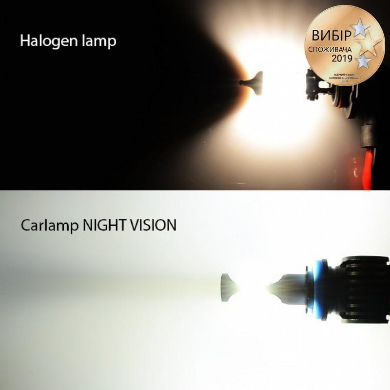 Светодиодные автолампы H7 CARLAMP Night Vision Led для авто 4000Lm 6000K (NVH7)