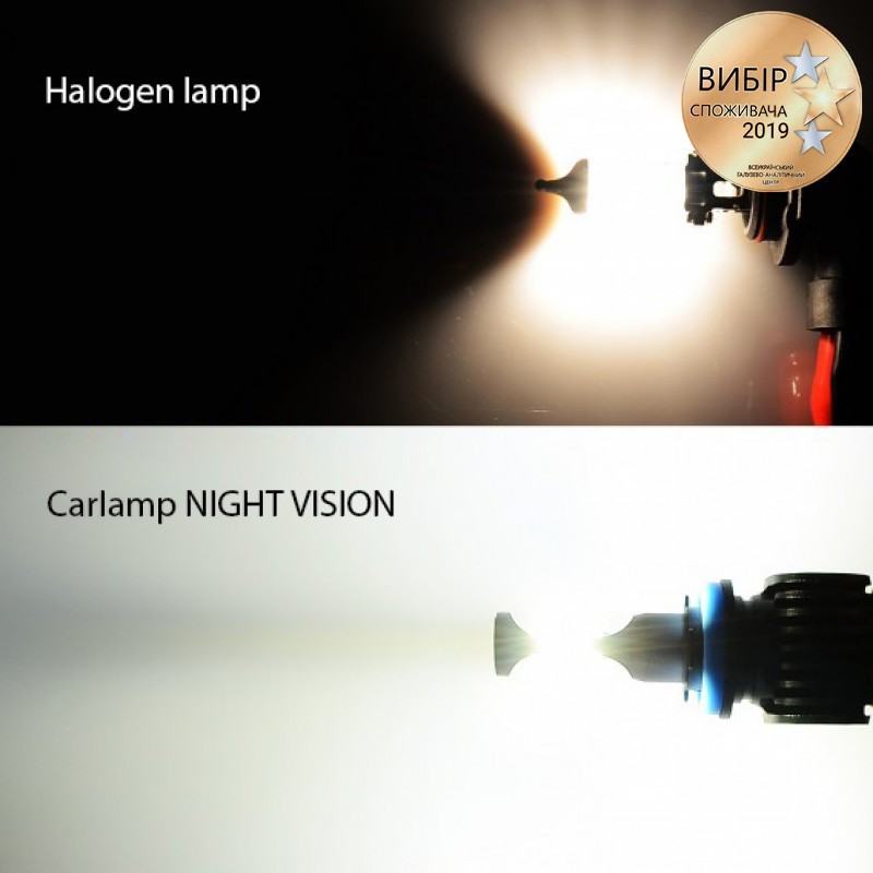 Светодиодные автолампы HB3 CARLAMP Night Vision Led для авто 4000 Lm 6000 K (NVHB3)